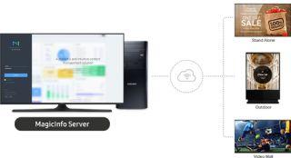 Samsung Smart Signage MagicInfo Premium-S Lizenz 1 Server